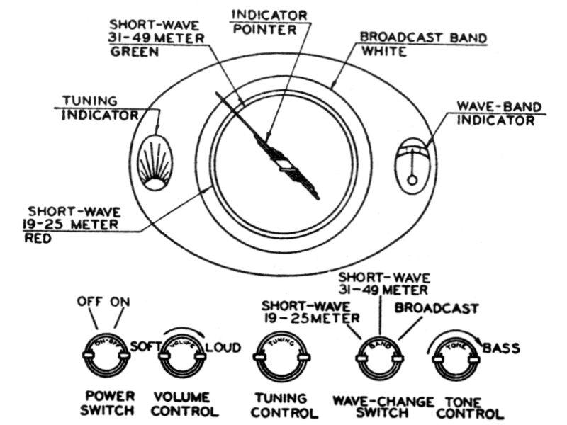 1937 northern electric 620a  u0026quot capetown u0026quot  shortwave radio